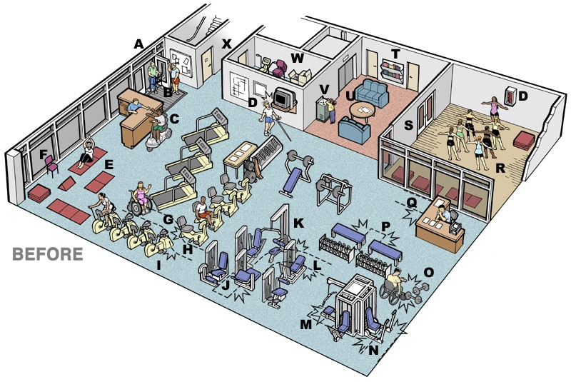 Is Your Small Fitness Center ADA Accessible?